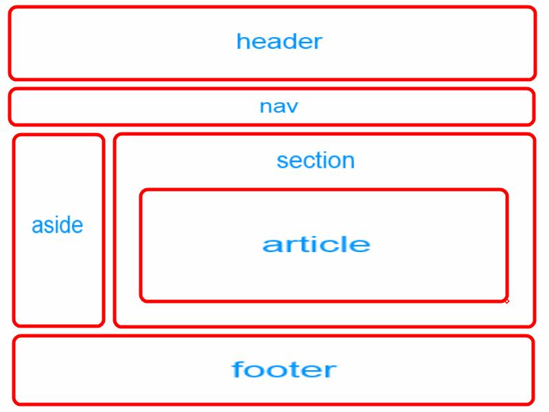 Изработка на сайт footer